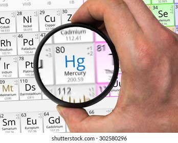 Mercury symbol - Hg. Element of the periodic table zoomed with magnifying glass