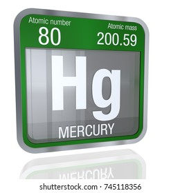 Mercury symbol  in square shape with metallic border and transparent background with reflection on the floor. 3D render. Element number 80 of the Periodic Table of the Elements - Chemistry
