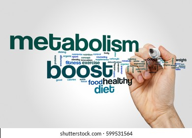 Metabolism boost word cloud