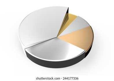 metallic  pie chart isolated on white background