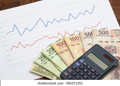 Mexican peso banknotes and chart data analysis on stock market or sales. Business concept image. Stack of Mexican pesos and calculator.