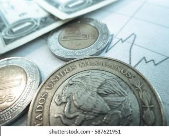 Mexican peso (MXN) to U. S. Dollar (USD) exchange chart