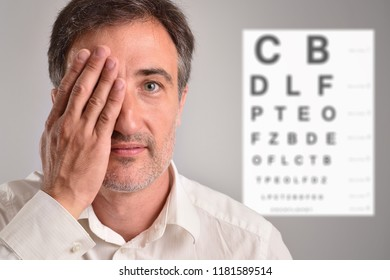 Middle-aged man covering an eye for optical revision with letter chart in the background. Horizontal composition