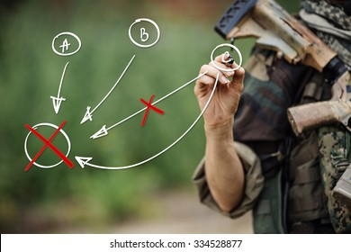Military concept, soldier drawing the battle map