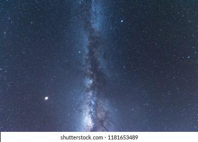 Milky Way on sky
