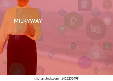 MILKYWAY - technology and business concept