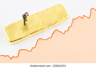 miniature businessman standing on the price chart with gold bar