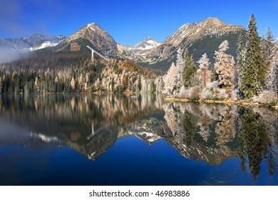 Mirror in a beautiful lake in the High Tatras