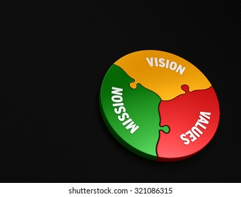 Mission Vision Values | Jigsaw Style