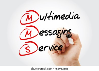 MMS - Multimedia Messaging Service, acronym business concept