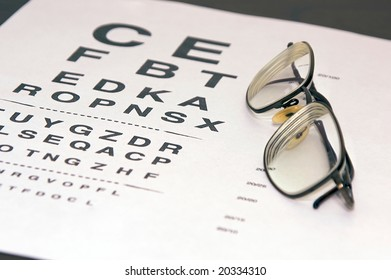 modern eyeglasses resting on eyechart at an angle with frame closed