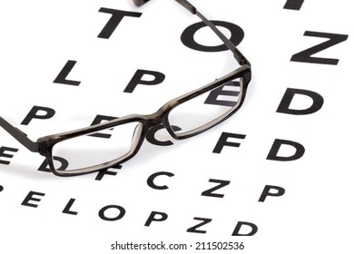 Modern retro looking glasses on an eyesight test chart isolated on white background