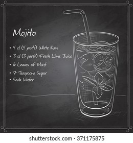 Mojito cocktail with fresh limes, mint and ice cubes  on black board