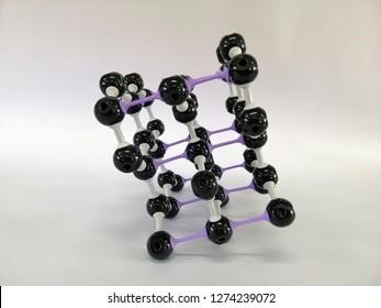 Molecular structure model of Graphite, Graphite model