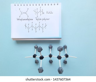 Molecular structure model and structural chemical formula of polytetrafluoroethylene (PTFE) polymer. PTFE is a synthetic fluoropolymer of tetrafluoroethylene. Teflon polymer. Gray=F, black=C.