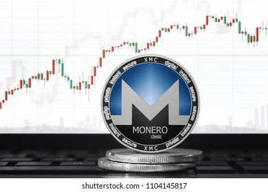 MONERO classic (XMC) cryptocurrency; MONERO classic coin on the background of the chart