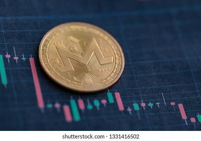 Monero on candlestick price chart. Fall of monero price concept.