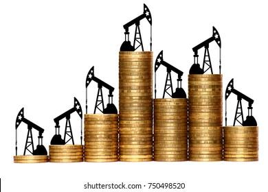 money, money, money. oil production. extraction of money