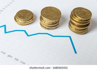 Money value and stock exchange performance