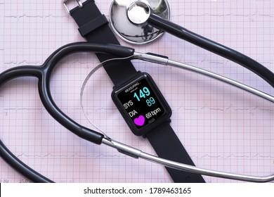 Überwachung von Bluthochdruck oder Blutdruck mit intelligentem Uhrengerät
