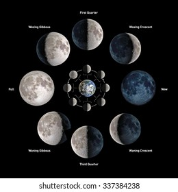 Moon phases. Elements of this image furnished by NASA.