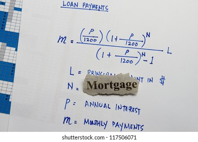 Mortgage in a newspaper cutout with formula abstract.