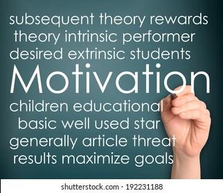 Motivation word cloud handwritten on blackboard