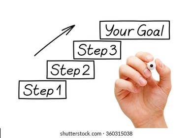 Move towards your goals step by step. Hand drawing concept with marker on transparent wipe board.
