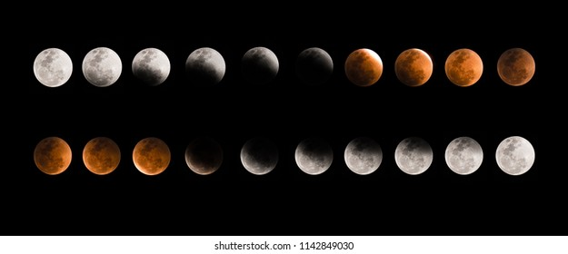 Movement and Timeline of The Luna eclipse super blood moon horizontal. The transform of Half Lunar eclipse to full Lunar eclipse. The moon color become red.