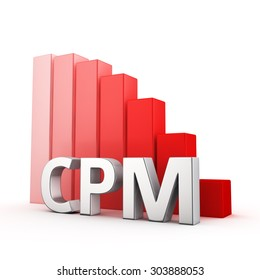 Moving down red bar graph of CPM on white. Cost per impressions decrease concept.