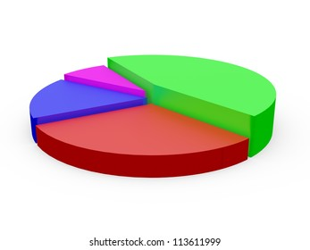 Multi colored pie chart isolated on white background.