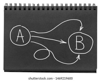 multiple ways for going from A to B, reaching destination or solution, alternatives - drawing in a black art sketchbook