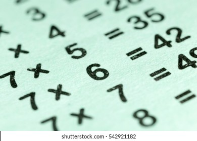 multiplication table as a background. macro