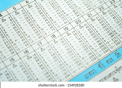 Multiplication table in Thai style