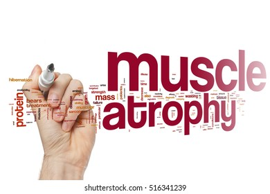 Muscle atrophy word cloud