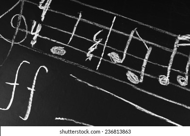 Musical notes on a blackboard