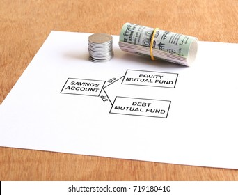 Mutual fund systematic transfer plan (STP) concept. From a savings account, money is invested in equity and debt mutual fund through STP.