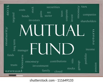 Mutual Fund Word Cloud Concept on a Blackboard with great terms such as investors, taxes, money, 401k, income, portfolio and more.