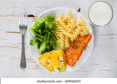 My plate portion control guide, top view