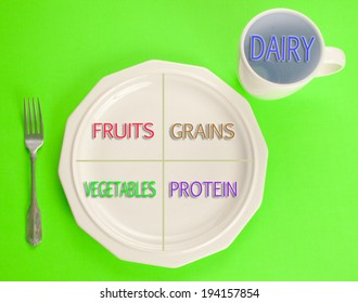 MyPlate nutrition guide for healthy eating