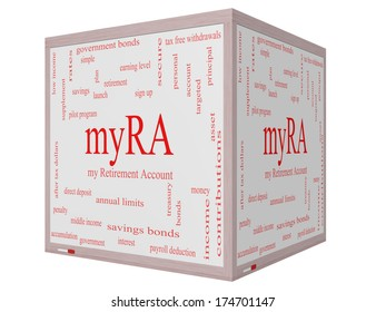 myRA Word Cloud Concept on a 3D cube Whiteboard with great terms such as my retirement account, government and more.