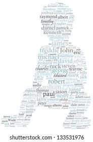 Names of kids