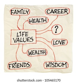 napkin sketch of possible life values  - career, family, wealth, love, friends, health, wisdom, isolated on white