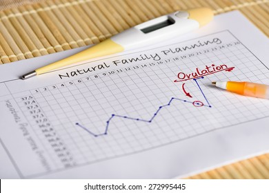 Natural Family Planning: waiting for the right moment. Thermometer with body temperature curve. Translation: Natural family Planning (Title), Ovulation (middle), Waking basal body temperature (side)
