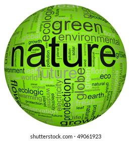 Nature illustration with many different terms like nature or green