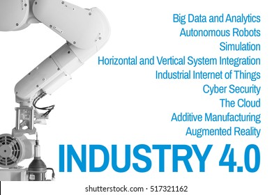 ndustry 4.0 Robot arm and industrial  White  background