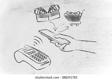near field communication technology, user paying via smartphone at contacless pos