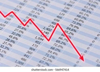 Negative Financial Report