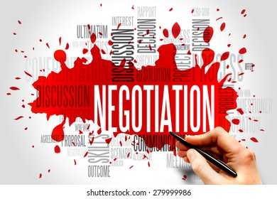 Negotiation words cloud business concept