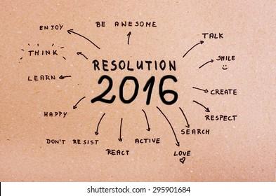 New Year Resolution 2016 Goals written on cardboard